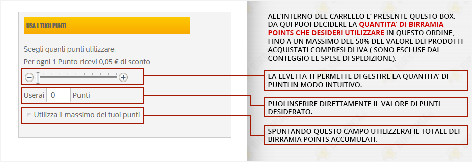 Come spendere i Birramia Points